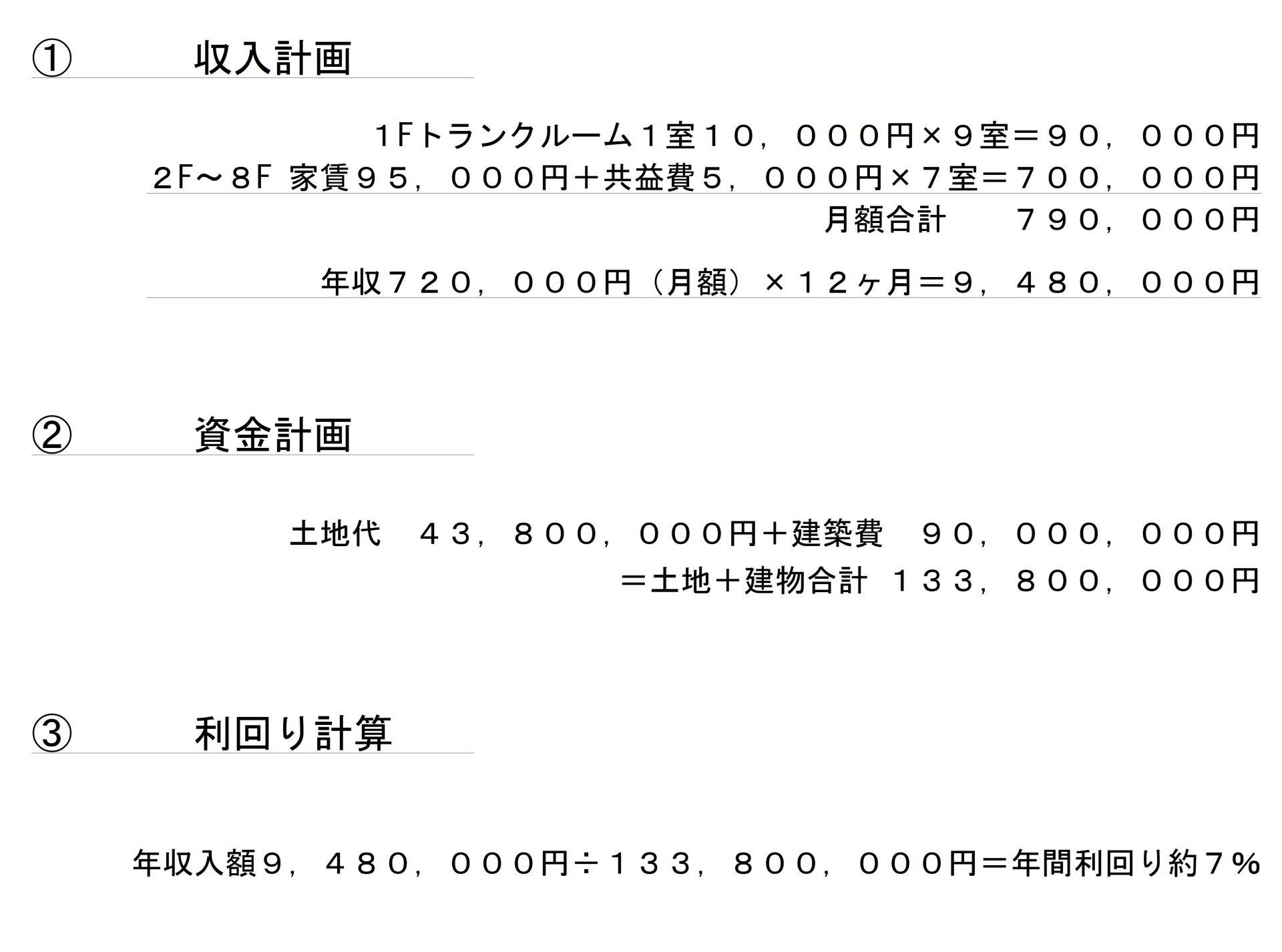 丸山通1 収益マンションプラン