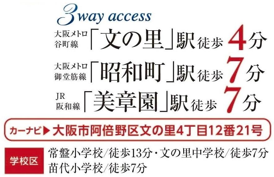 文4アクセスキャッチ